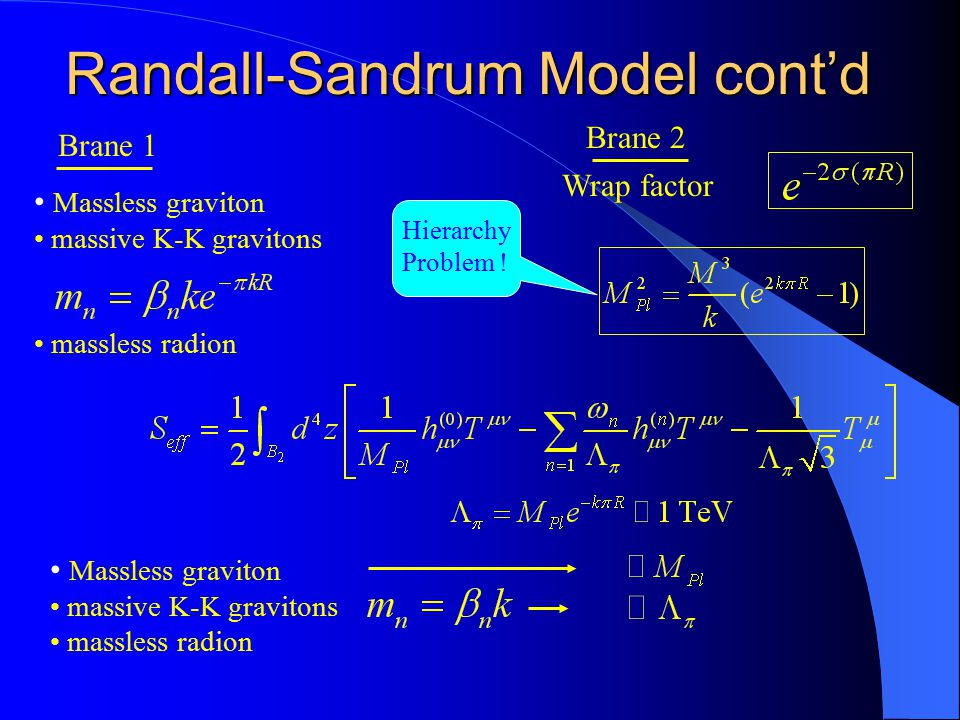 Randall-Sandrum Model cont'd Hierarchy Problem ! Brane 1 Massless graviton massive K-K gravitons massless radion Brane 2 Wrap factor Massless graviton