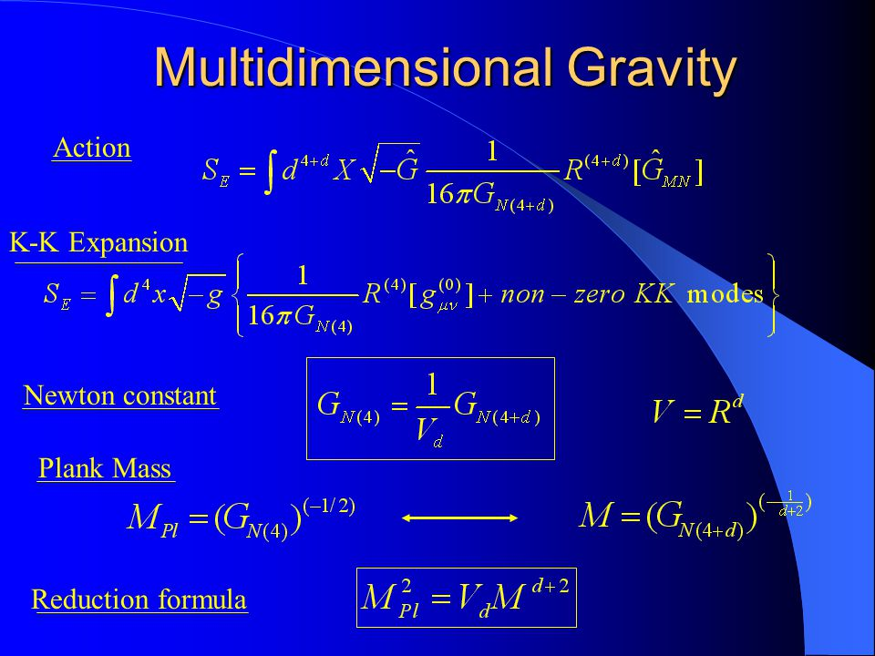 Multidimensional Gravity Action K-K Expansion Newton constant Plank Mass Reduction formula