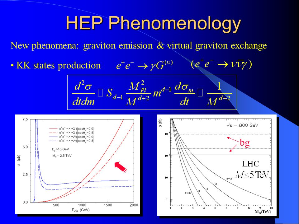 HEP Phenomenology New phenomena: graviton emission & virtual graviton exchange KK states production bg LHC