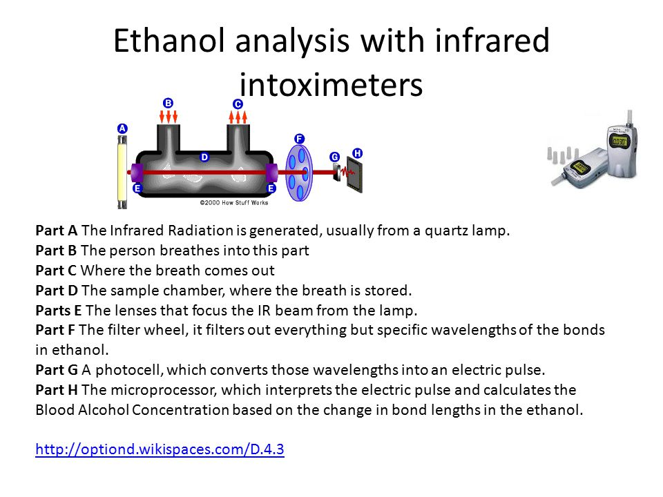 Infrared spectroscopy of ethanol Certain infrared wavelengths can be absorbed by ethanol: