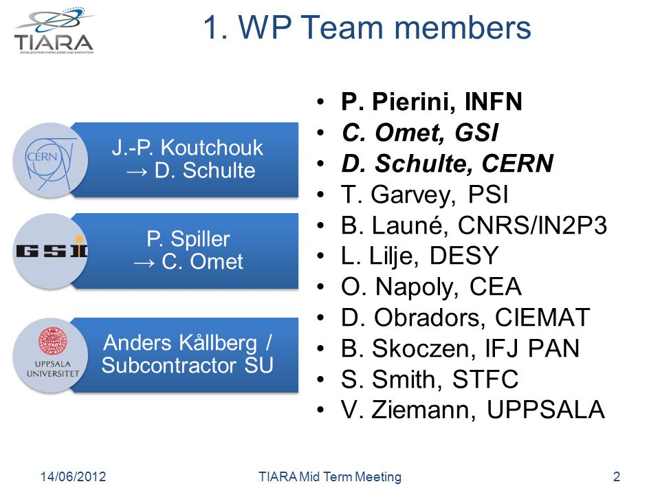 1. WP Team members J.-P. Koutchouk → D. Schulte P.