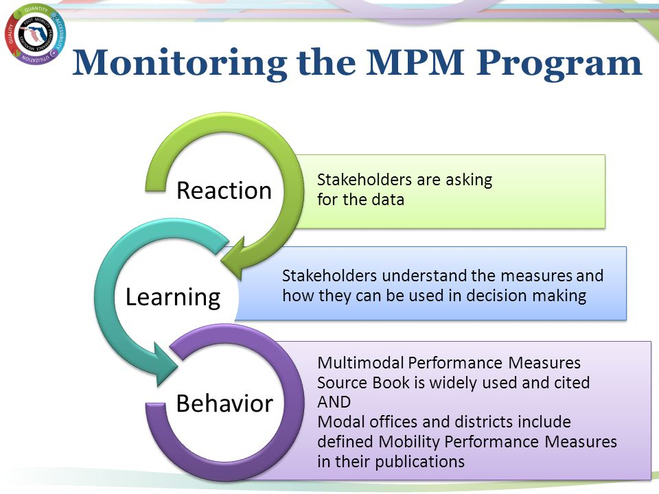Stakeholders understand the measures and how they can be used in decision making Monitoring the MPM Program Stakeholders are asking for the data React