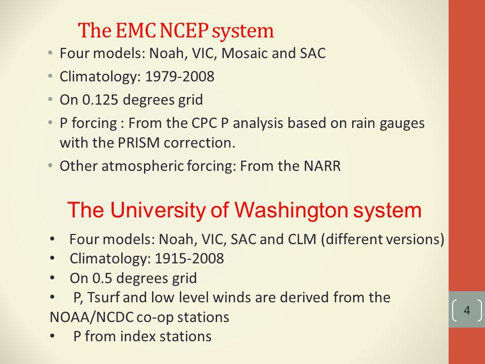 Multi model ensemble SM % EMCU Washington 1.