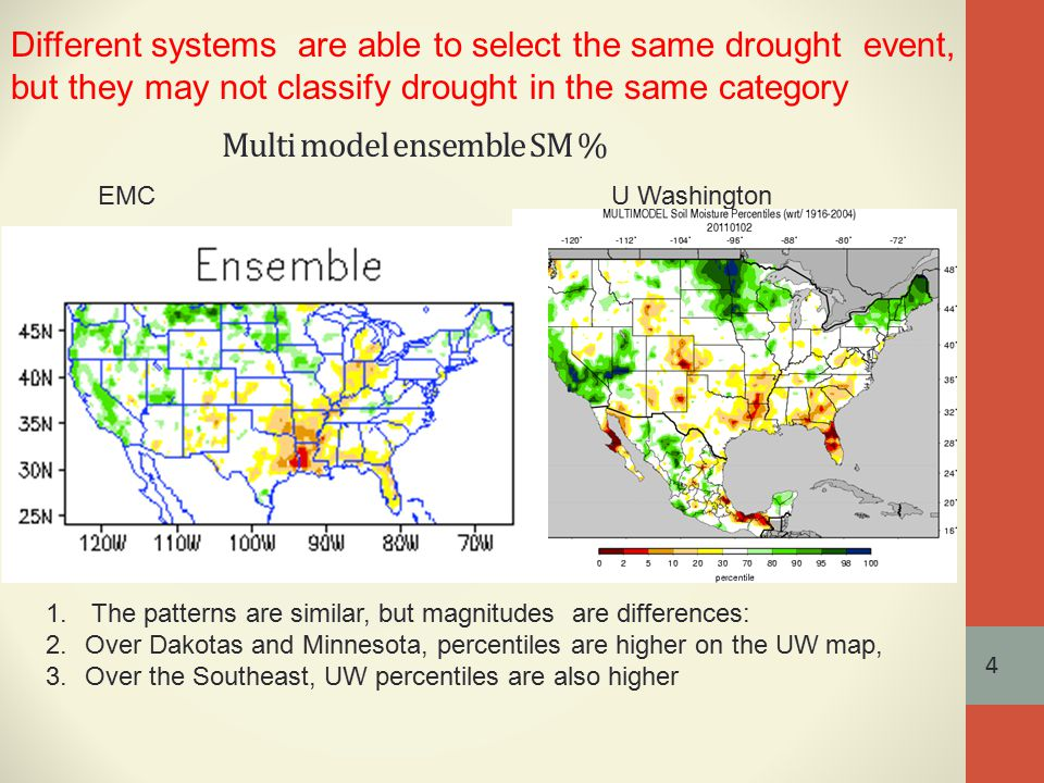 26 For each drought category D1-D4, we computed the percentage of grid cells in the base area that the probability for that category to occur is greater than 20% D1 D2 D3 D4 1.Three peaks 2.2012 has the wide coverage and severity with D3 occurrence.
