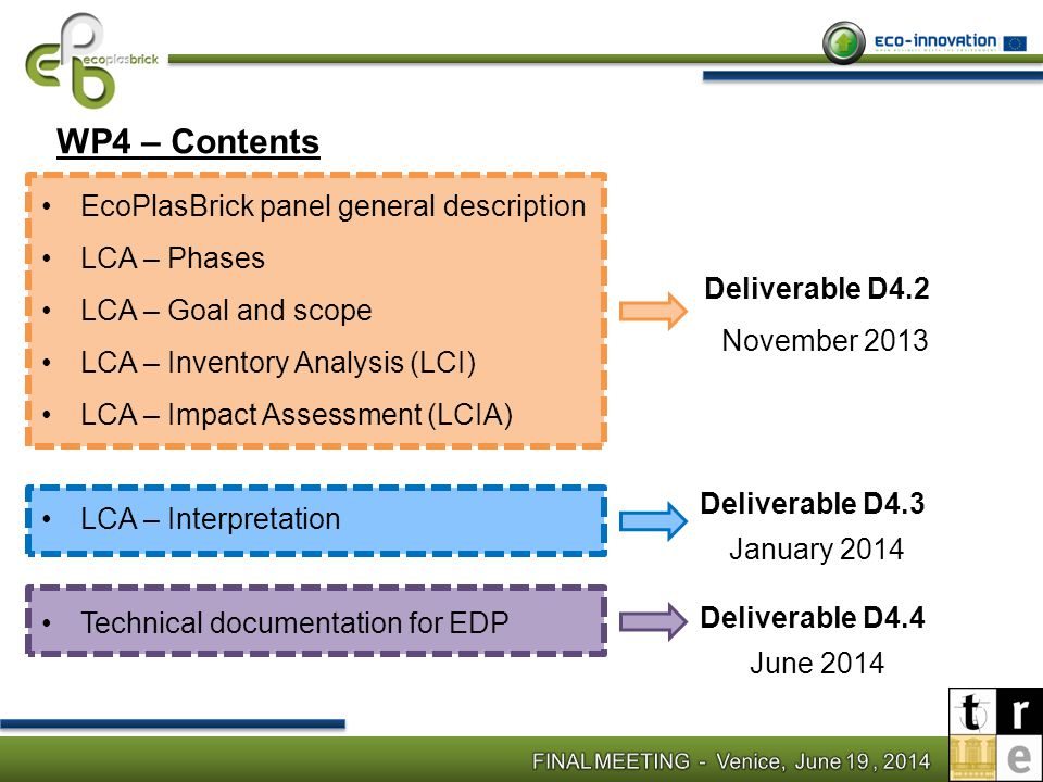 LCA PhaseReportDeliveryStatus Goal and Scope Definition D4.2 D4.2.1 15 November 2013 Inventory analysis D4.2.1 15 November 2013 Models preparation Impact assessmentD4.2.2 15 November 2013 InterpretationD4.331 January 2014 Technical documentation for Environmental Product Declaration D4.4June 2014 Ongoing WP4 – Deliverables