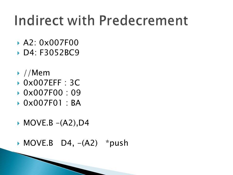  A2: 0x007F00  D4: F3052BC9  //Mem  0x007EFF : 3C  0x007F00 : 09  0x007F01 : BA  MOVE.B –(A2),D4  MOVE.B D4, -(A2) *push