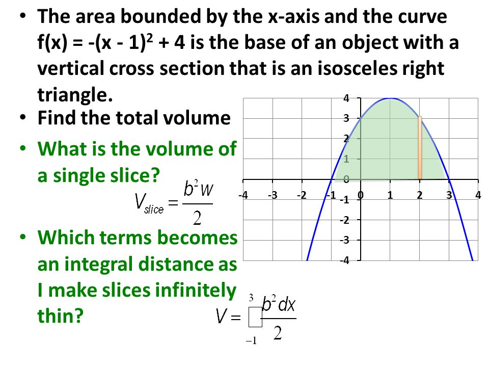 The area bounded by the x-axis and the curve f(x) = -(x - 1) 2 + 4 is the base of an object with a vertical cross section that is an isosceles right triangle.