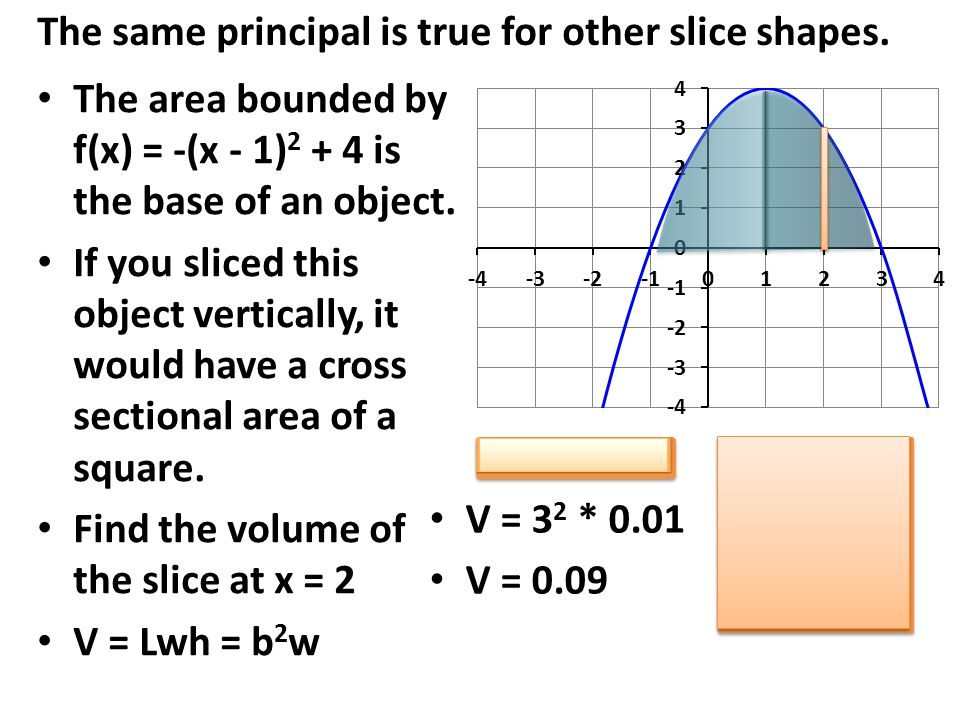 The same principal is true for other slice shapes.