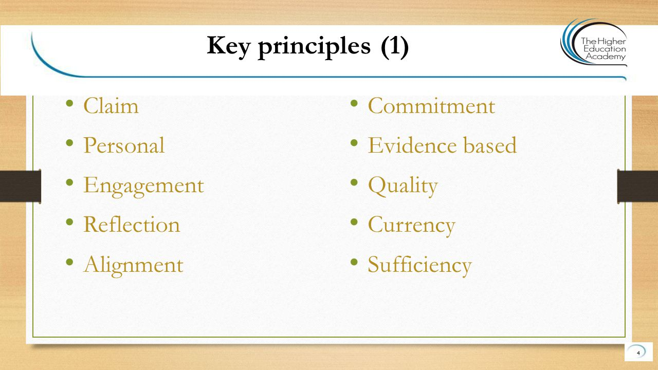 Claim Personal Engagement Reflection Alignment Commitment Evidence based Quality Currency Sufficiency 4 Key principles (1)