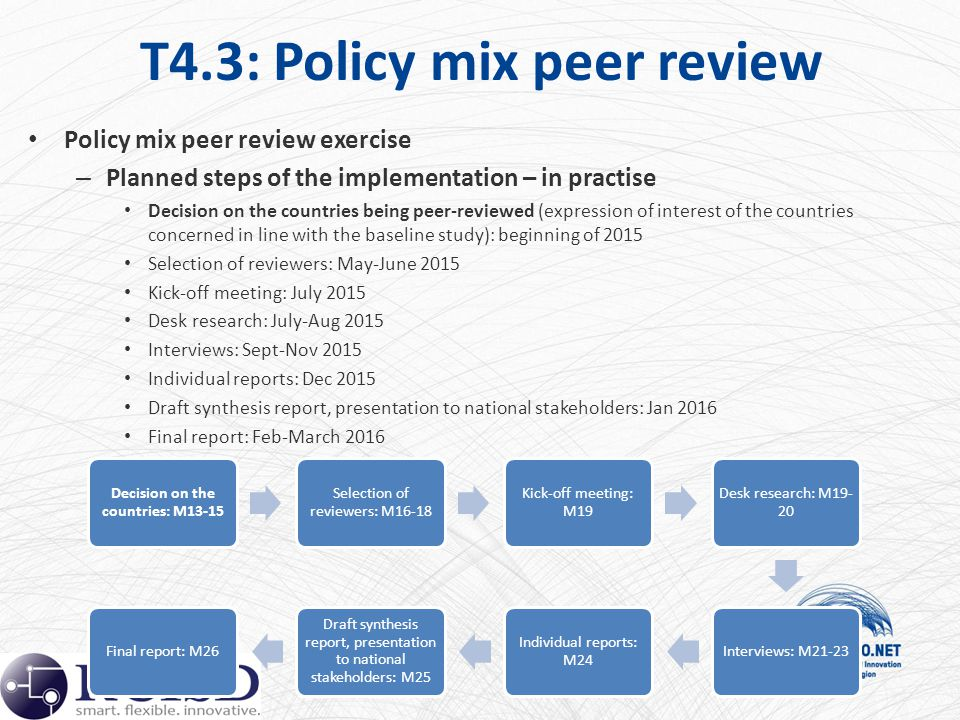 T4.3: Policy mix peer review Policy mix peer review exercise – Planned steps of the implementation – in practise Decision on the countries being peer-reviewed (expression of interest of the countries concerned in line with the baseline study): beginning of 2015 Selection of reviewers: May-June 2015 Kick-off meeting: July 2015 Desk research: July-Aug 2015 Interviews: Sept-Nov 2015 Individual reports: Dec 2015 Draft synthesis report, presentation to national stakeholders: Jan 2016 Final report: Feb-March 2016 Decision on the countries: M13-15 Selection of reviewers: M16-18 Kick-off meeting: M19 Desk research: M19-20 Interviews: M21-23 Individual reports: M24 Draft synthesis report, presentation to national stakeholders: M25 Final report: M26