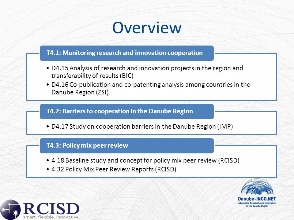 Overview D4.15 Analysis of research and innovation projects in the region and transferability of results (BIC) D4.16 Co-publication and co-patenting a