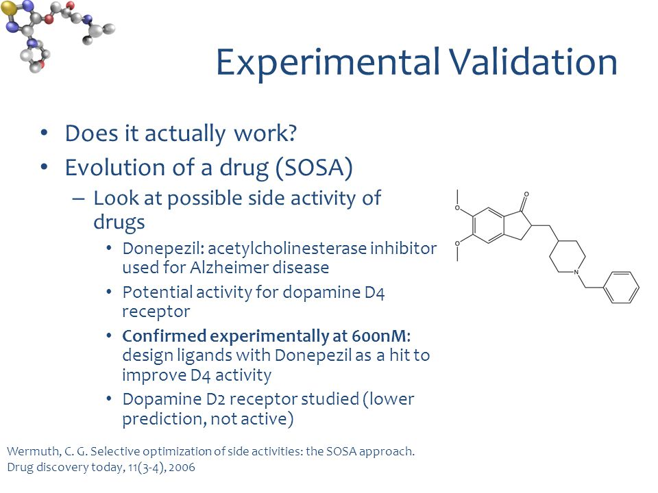 Experimental Validation Does it actually work.
