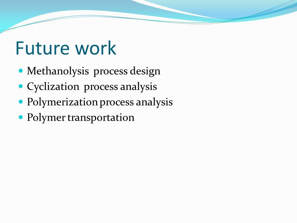 Future work Methanolysis process design Cyclization process analysis Polymerization process analysis Polymer transportation