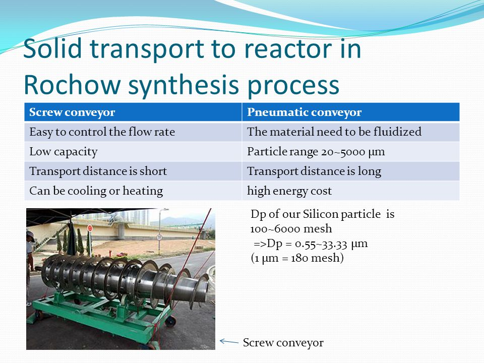 Solid transport to reactor in Rochow synthesis process Screw conveyorPneumatic conveyor Easy to control the flow rateThe material need to be fluidized Low capacityParticle range 20~5000 μm Transport distance is shortTransport distance is long Can be cooling or heatinghigh energy cost Dp of our Silicon particle is 100~6000 mesh =>Dp = 0.55~33.33 μm (1 μm = 180 mesh) Screw conveyor