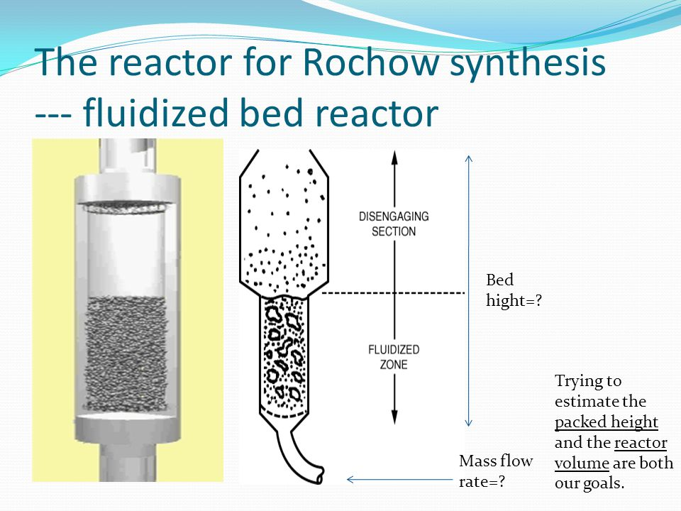 The reactor for Rochow synthesis --- fluidized bed reactor Trying to estimate the packed height and the reactor volume are both our goals.