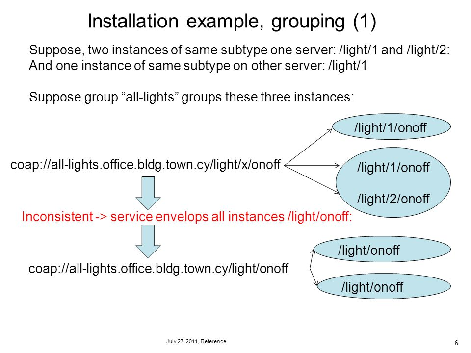 July 27, 2011, Reference 6 Installation example, grouping (1) Suppose, two instances of same subtype one server: /light/1 and /light/2: And one instance of same subtype on other server: /light/1 Suppose group all-lights groups these three instances: coap://all-lights.office.bldg.town.cy/light/x/onoff /light/1/onoff /light/2/onoff Inconsistent -> service envelops all instances /light/onoff: coap://all-lights.office.bldg.town.cy/light/onoff /light/onoff