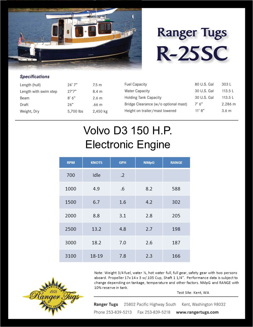 Volvo D3 150 H.P. Electronic Engine Note: Weight 3/4 fuel, water ½, hot water full, full gear, safety gear with two persons aboard. Propeller 17x 14 x