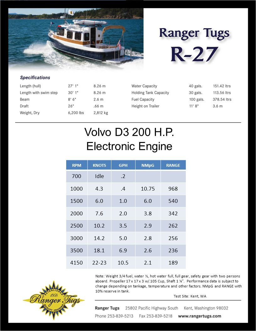 Volvo D3 200 H.P. Electronic Engine Note: Weight 3/4 fuel, water ½, hot water full, full gear, safety gear with two persons aboard. Propeller 17 x 17