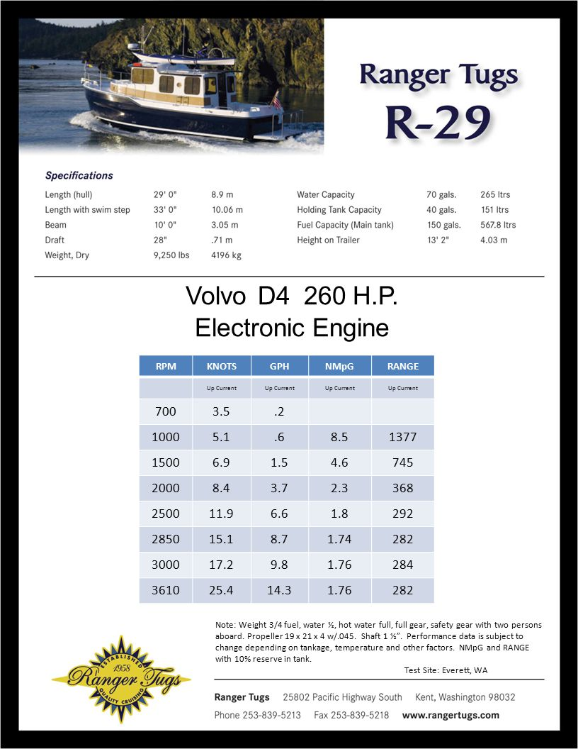 Volvo D4 300H.P.