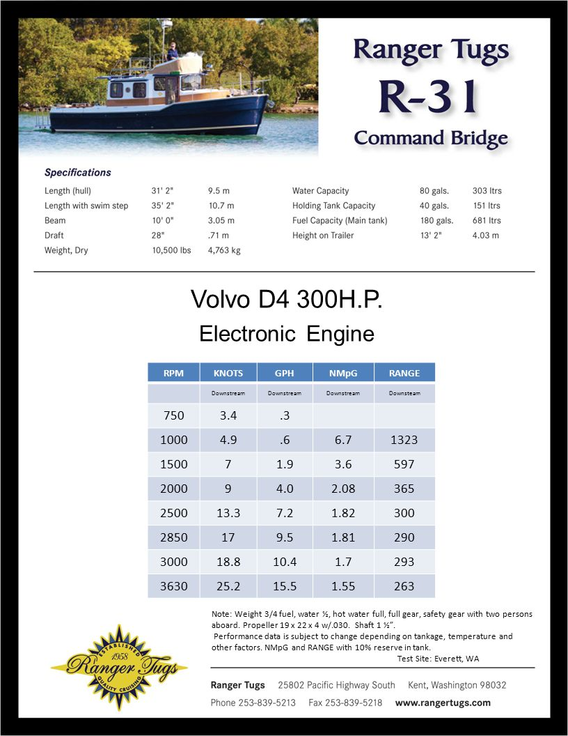 Volvo D4 300H.P. Electronic Engine Note: Weight 3/4 fuel, water ½, hot water full, full gear, safety gear with two persons aboard. Propeller 19 x 22 x