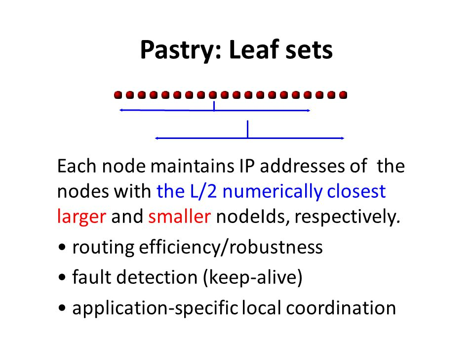 Pastry: Leaf sets Each node maintains IP addresses of the nodes with the L/2 numerically closest larger and smaller nodeIds, respectively. routing eff