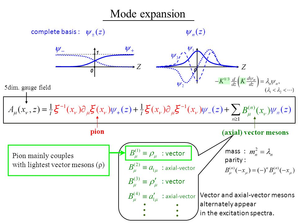 0 0 1 Mode expansion : vector : axial-vector mass : parity : Z Z pion (axial) vector mesons : axial-vector complete basis : 5dim.