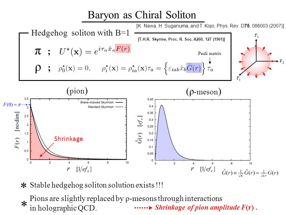 Baryon as Chiral Soliton [T.H.R. Skyrme, Proc. R.