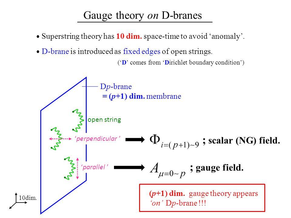 Holography 10dim.D p- brane×N c 1 space dim. with finite curvature.