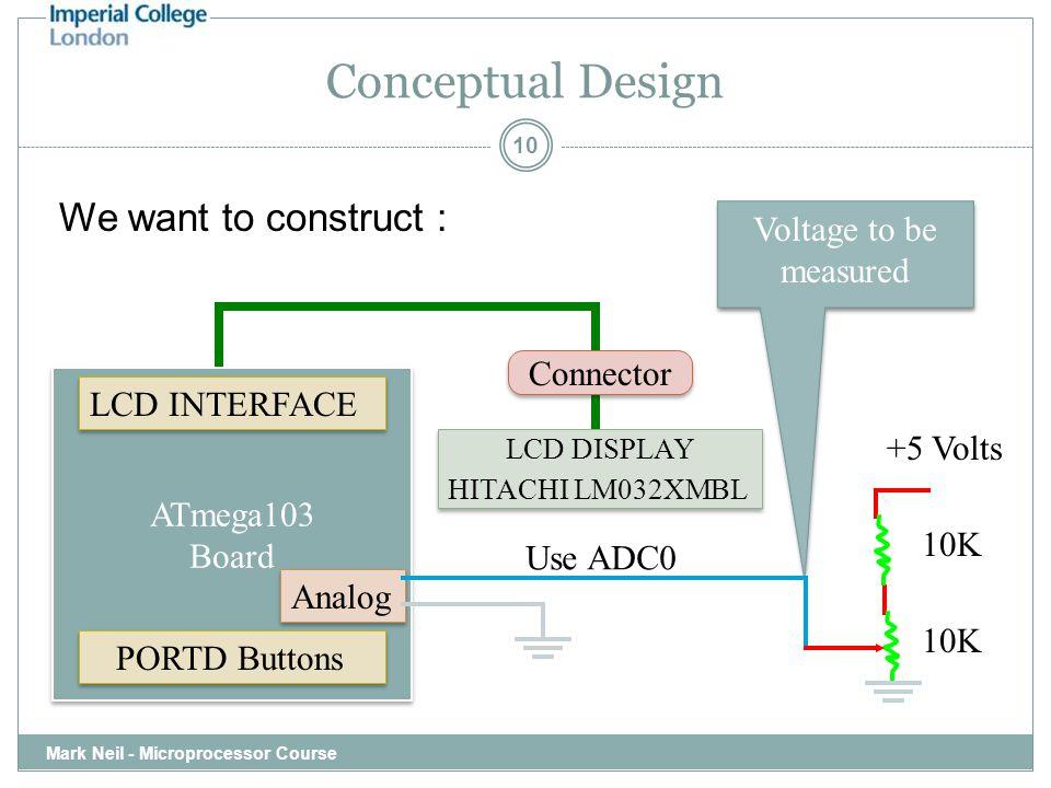 Conceptual Design Mark Neil - Microprocessor Course 10 We want to construct : ATmega103 Board ATmega103 Board Voltage to be measured Voltage to be mea