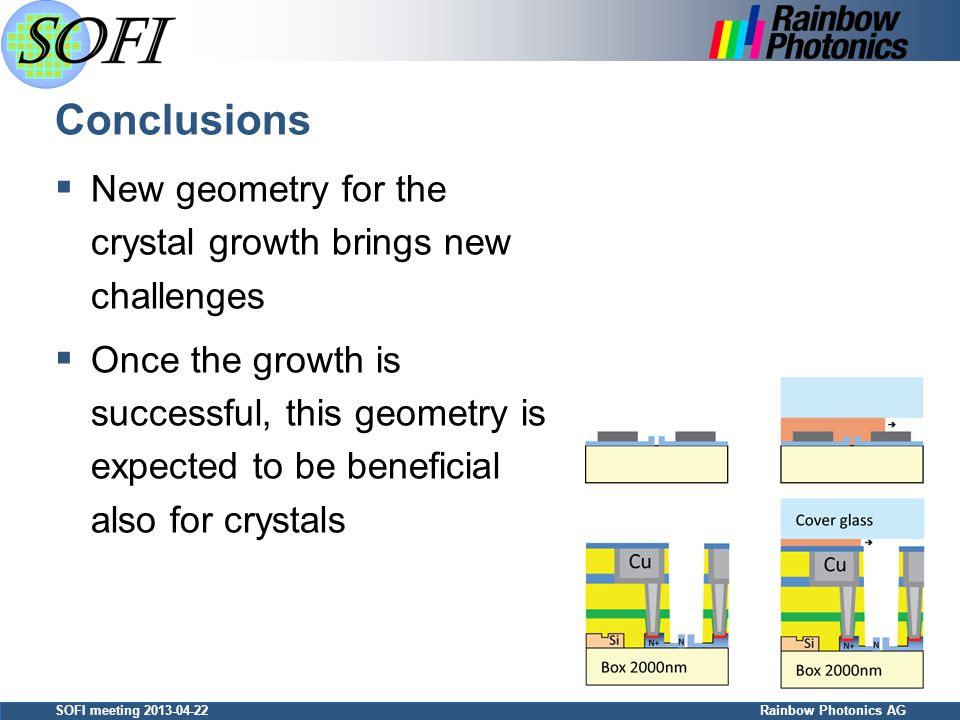 SOFI meeting 2013-04-22 Rainbow Photonics AG Conclusions  New geometry for the crystal growth brings new challenges  Once the growth is successful, this geometry is expected to be beneficial also for crystals