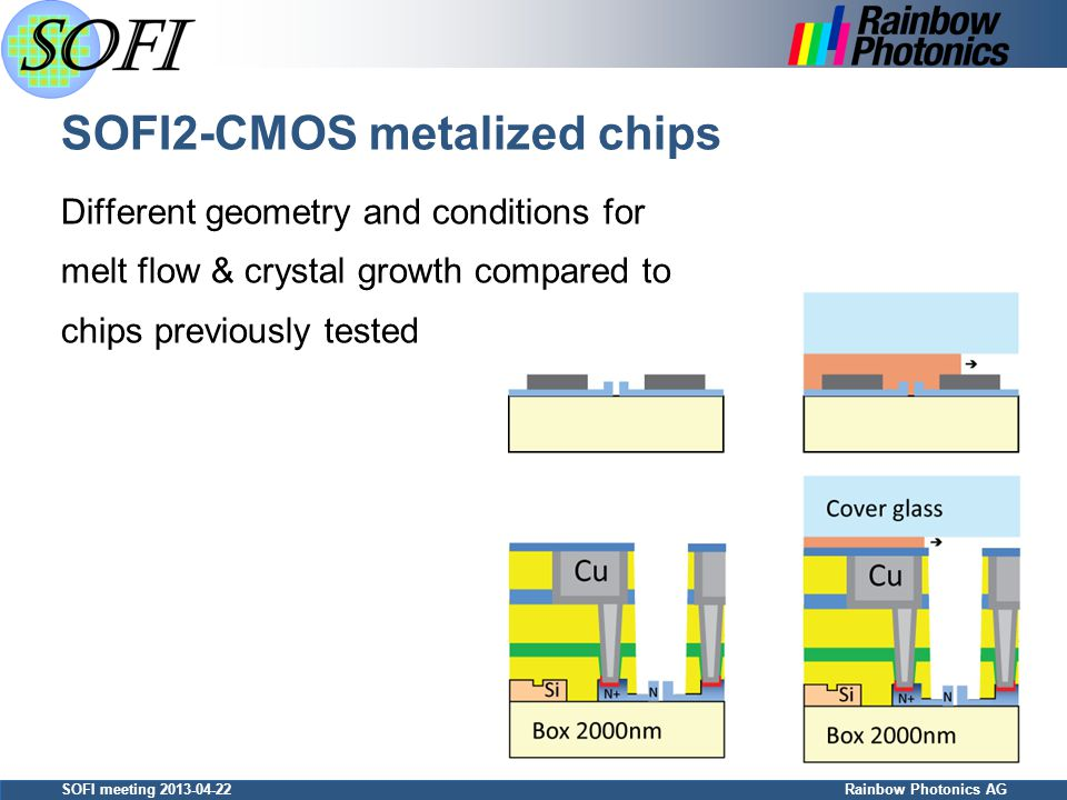 SOFI meeting 2013-04-22 Rainbow Photonics AG SOFI2-CMOS metalized chips Different geometry and conditions for melt flow & crystal growth compared to chips previously tested