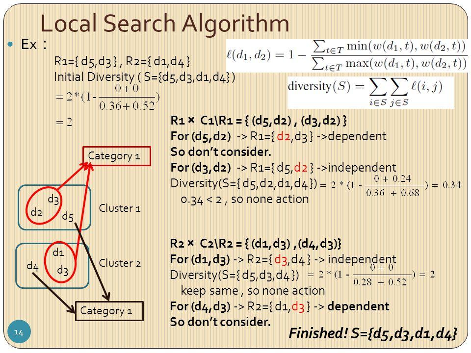 Local Search Algorithm Ex : d2 d4 Cluster 1 Cluster 2 d3 d1 d5 d3 R1 × C1\R1 = { (d5,d2), (d3,d2) } For (d5,d2) -> R1={ d2,d3 } ->dependent So don't consider.
