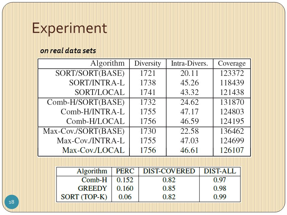 Experiment on real data sets 18