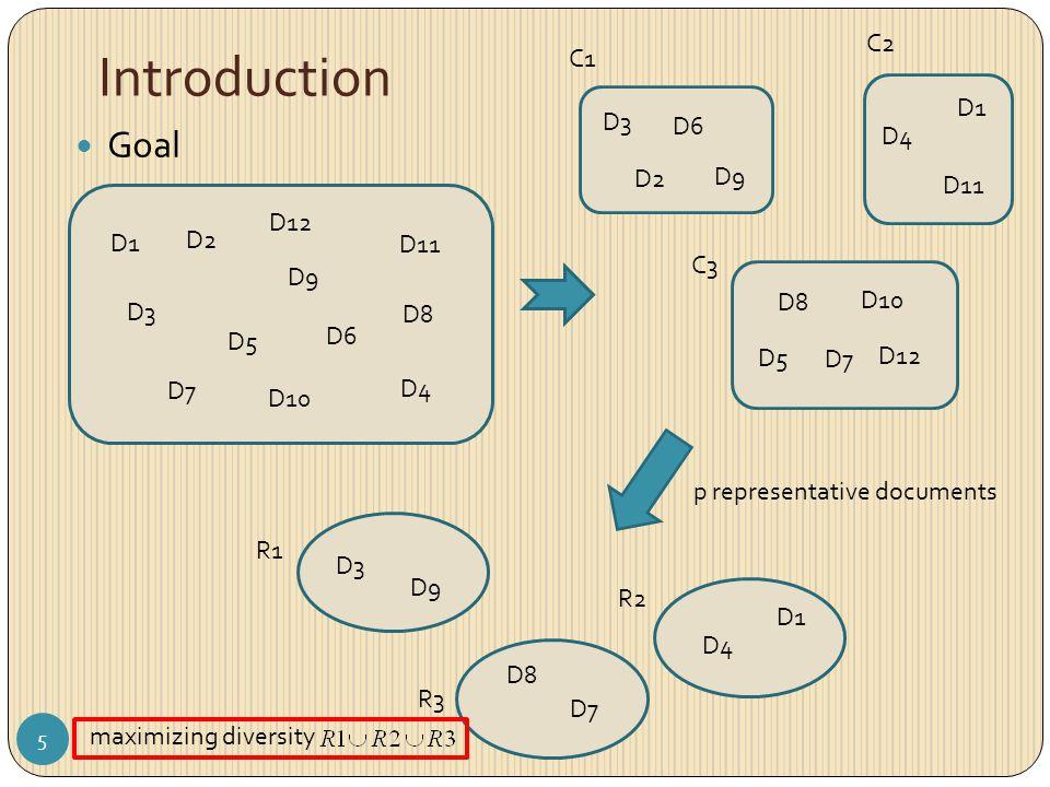 Introduction Goal D1 D3 D5 D2 D12 D4 D8 D10 D6 D7 D9 D11 D2 D3 D6 D9 D4 D1 D11 D5 D8 D7 D10 D12 C1 C3 C2 R1 R3 R2 p representative documents D3 D9 D8 D7 D4 D1 maximizing diversity 5