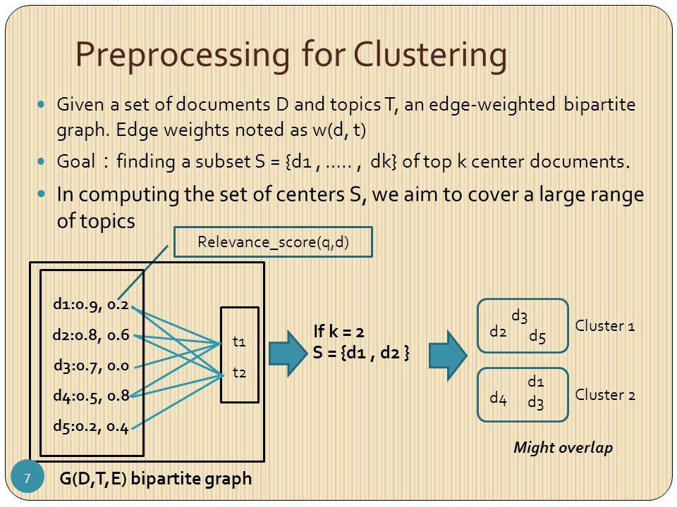 Preprocessing for Clustering d1:0.9, 0.2 d2:0.8, 0.6 d3:0.7, 0.0 d4:0.5, 0.8 d5:0.2, 0.4 t1 t2 Ex : Q = { world cup, FIFA Ranking} query_score(q1) = 0.8, Tq1={ t1, t2 },  Tq1  = 2 query_score(q2) = 0.4, Tq2={ t2 },  Tq2  = 1 w(d1,t1) = (0.4*0.9) = 0.36 w(d1,t2) = (0.4*0.9) + (0.4*0.2) = 0.44 w(d2,t1) = (0.4*0.8) = 0.32 w(d2,t2) = (0.4*0.8) + (0.4*0.6) = 0.68 w(d3,t1) = (0.4*0.7) = 0.28 w(d4,t1) = (0.4*0.5) = 0.2 w(d4,t2) = (0.4*0.5) + (0.4*0.8) = 0.52 w(d5,t2) = (0.4*0.2) + (0.4*0.4) = 0.24 R_s(q1,d)R_s(q2,d) 8
