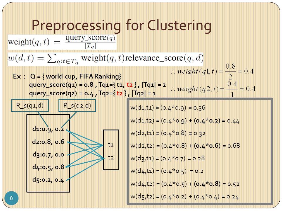 Preprocessing for Clustering d1:0.9, 0.2 d2:0.8, 0.6 d3:0.7, 0.0 d4:0.5, 0.8 d5:0.2, 0.4 t1 t2 Ex : Q = { world cup, FIFA Ranking} query_score(q1) = 0.8, Tq1={ t1, t2 }, |Tq1| = 2 query_score(q2) = 0.4, Tq2={ t2 }, |Tq2| = 1 w(d1,t1) = (0.4*0.9) = 0.36 w(d1,t2) = (0.4*0.9) + (0.4*0.2) = 0.44 w(d2,t1) = (0.4*0.8) = 0.32 w(d2,t2) = (0.4*0.8) + (0.4*0.6) = 0.68 w(d3,t1) = (0.4*0.7) = 0.28 w(d4,t1) = (0.4*0.5) = 0.2 w(d4,t2) = (0.4*0.5) + (0.4*0.8) = 0.52 w(d5,t2) = (0.4*0.2) + (0.4*0.4) = 0.24 R_s(q1,d)R_s(q2,d) 8