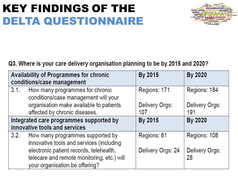 KEY FINDINGS OF THE DELTA QUESTIONNAIRE