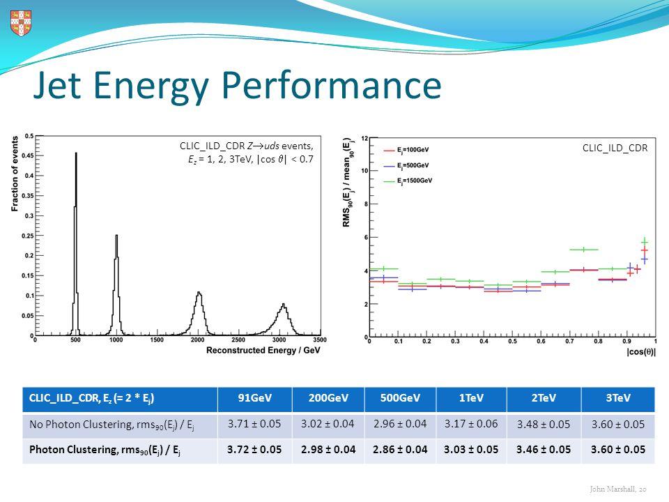 John Marshall, 20 Jet Energy Performance CLIC_ILD_CDR CLIC_ILD_CDR, E z (= 2 * E j )91GeV200GeV500GeV1TeV2TeV3TeV No Photon Clustering, rms 90 (E j )