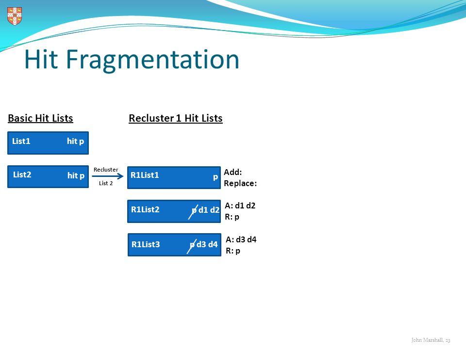 John Marshall, 23 Hit Fragmentation List1 List2 R1List1 R1List2 R1List3 hit p p p d1 d2 p d3 d4 Add: Replace: A: d1 d2 R: p A: d3 d4 R: p Recluster Li