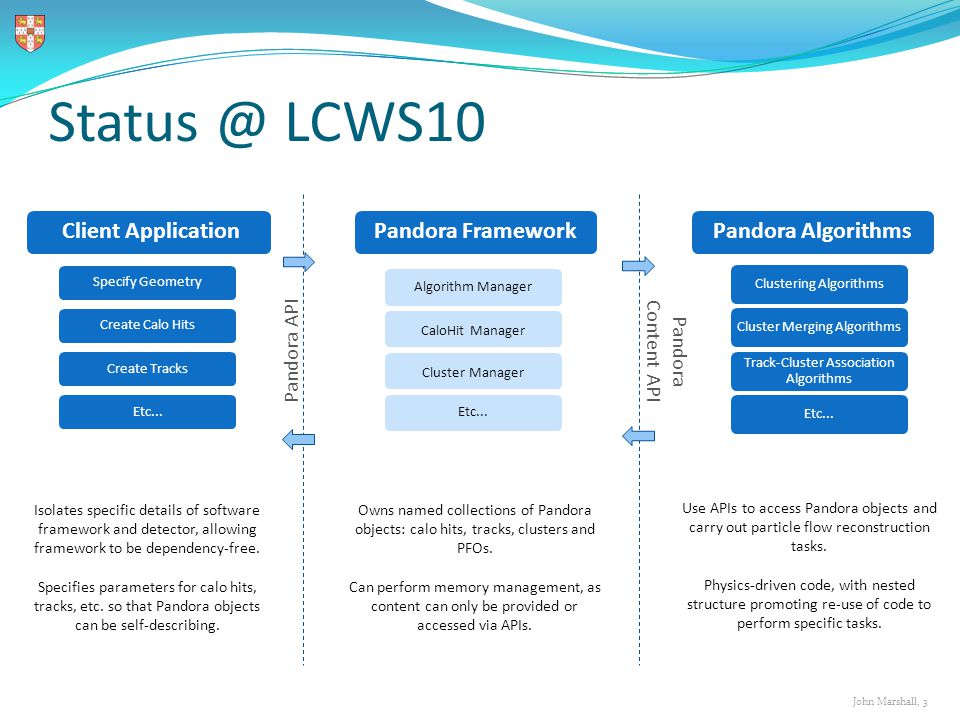 John Marshall, 3 Status @ LCWS10 Isolates specific details of software framework and detector, allowing framework to be dependency-free.