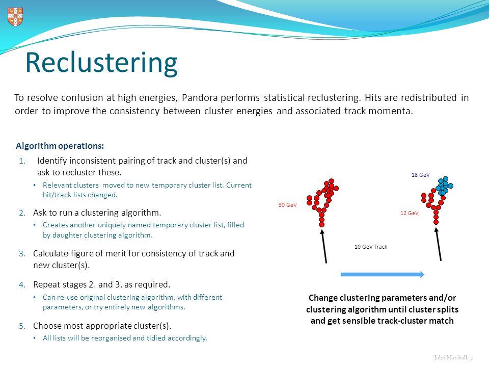 John Marshall, 5 Reclustering Change clustering parameters and/or clustering algorithm until cluster splits and get sensible track-cluster match 10 Ge