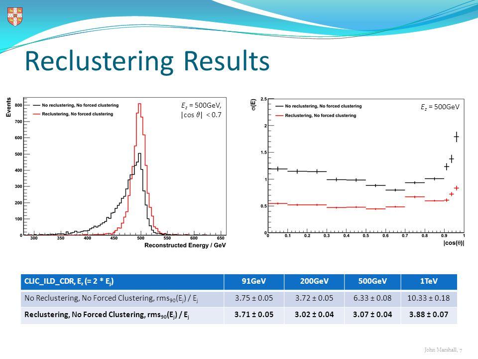 John Marshall, 7 Reclustering Results CLIC_ILD_CDR, E z (= 2 * E j )91GeV200GeV500GeV1TeV No Reclustering, No Forced Clustering, rms 90 (E j ) / E j 3