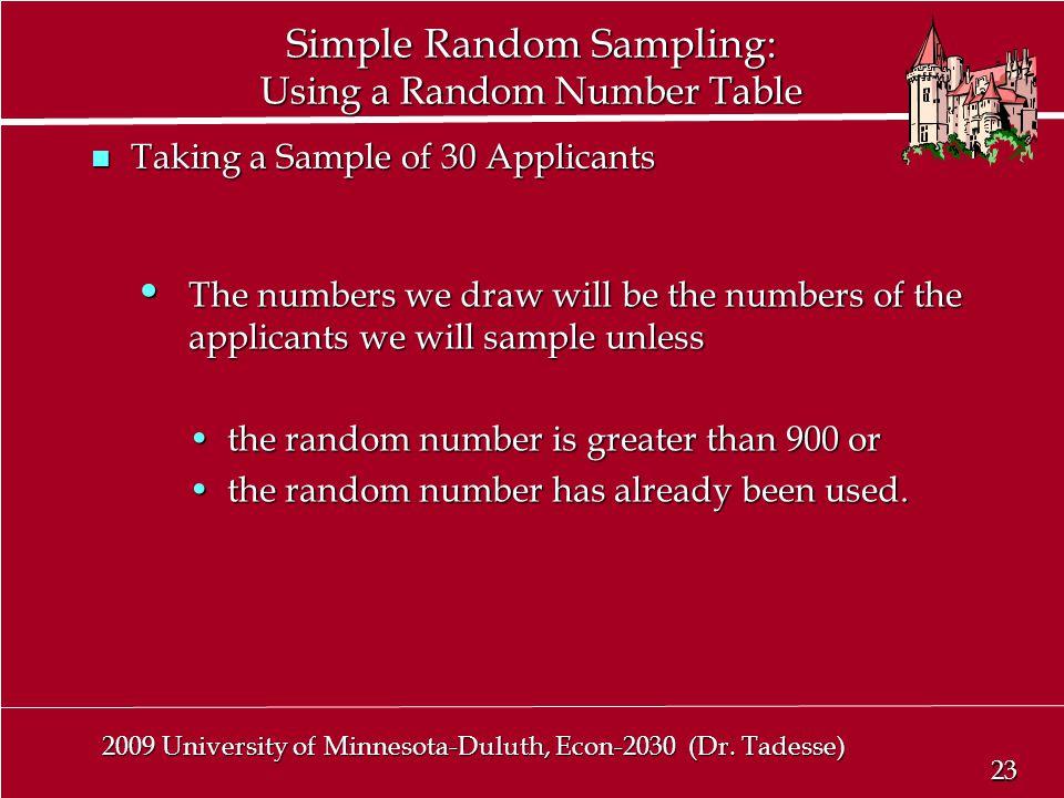 23 2009 University of Minnesota-Duluth, Econ-2030 (Dr.