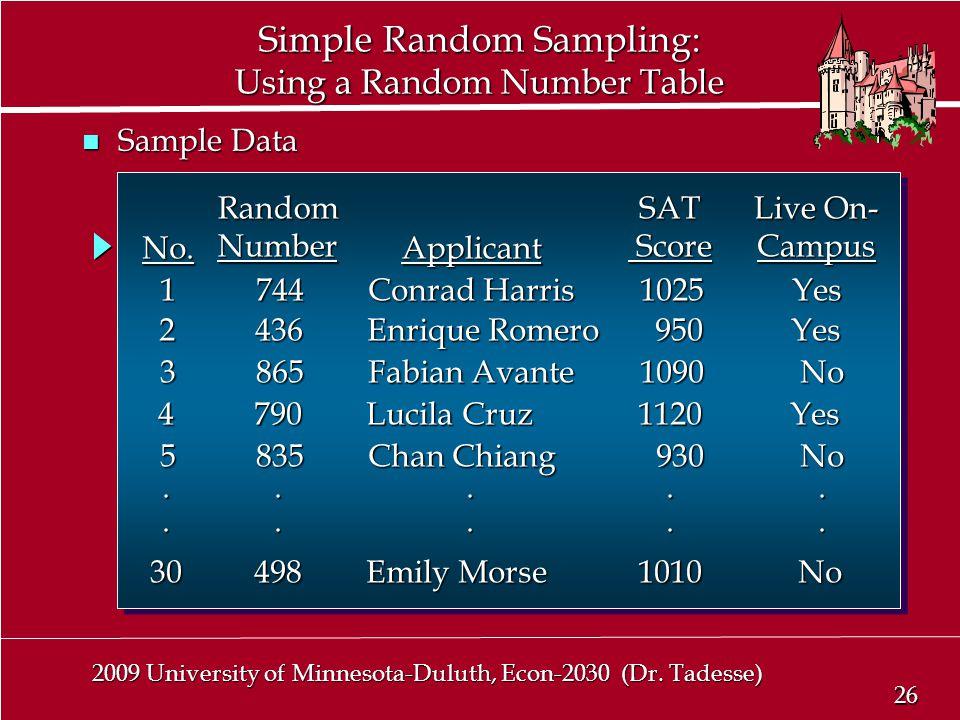26 2009 University of Minnesota-Duluth, Econ-2030 (Dr.