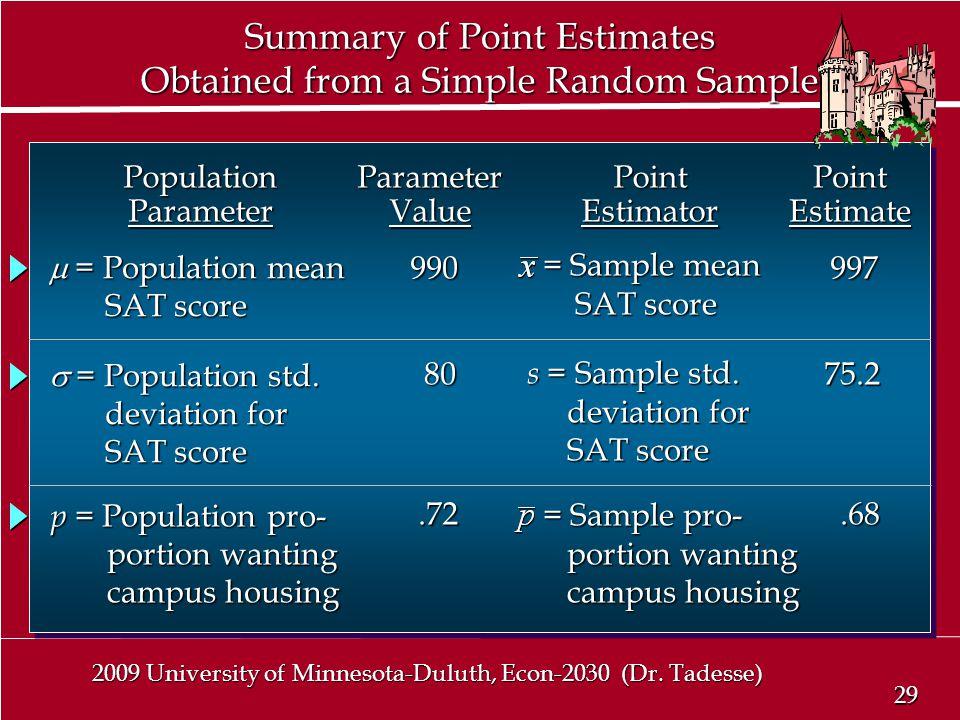 29 2009 University of Minnesota-Duluth, Econ-2030 (Dr.