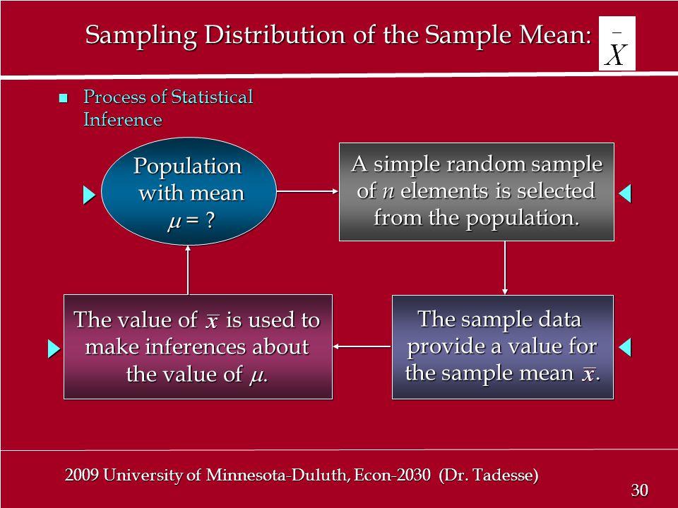 30 2009 University of Minnesota-Duluth, Econ-2030 (Dr.