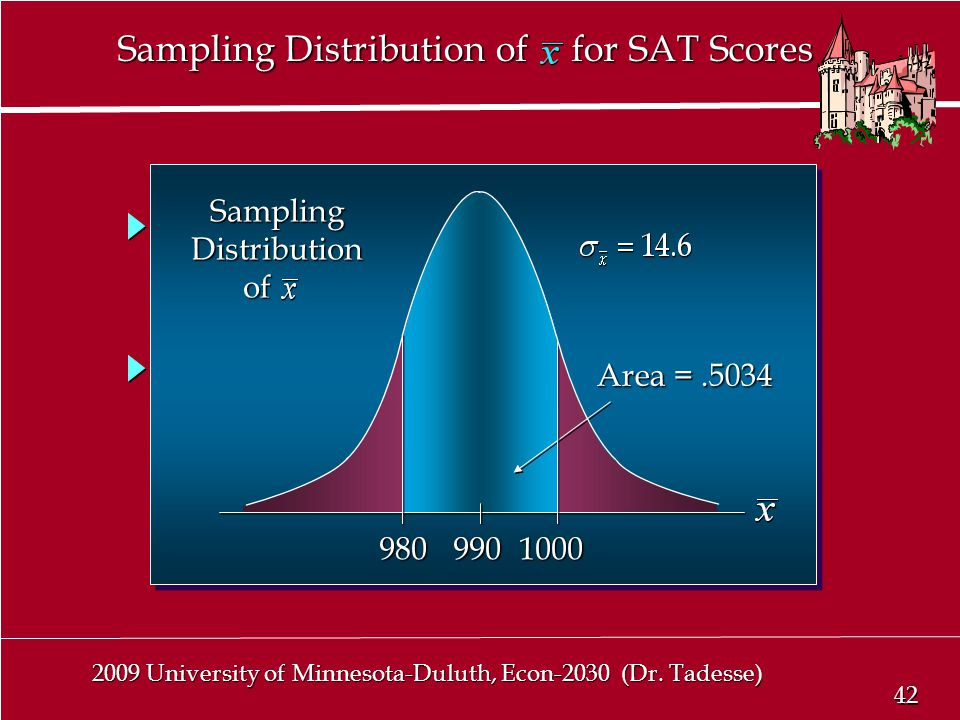 42 2009 University of Minnesota-Duluth, Econ-2030 (Dr.