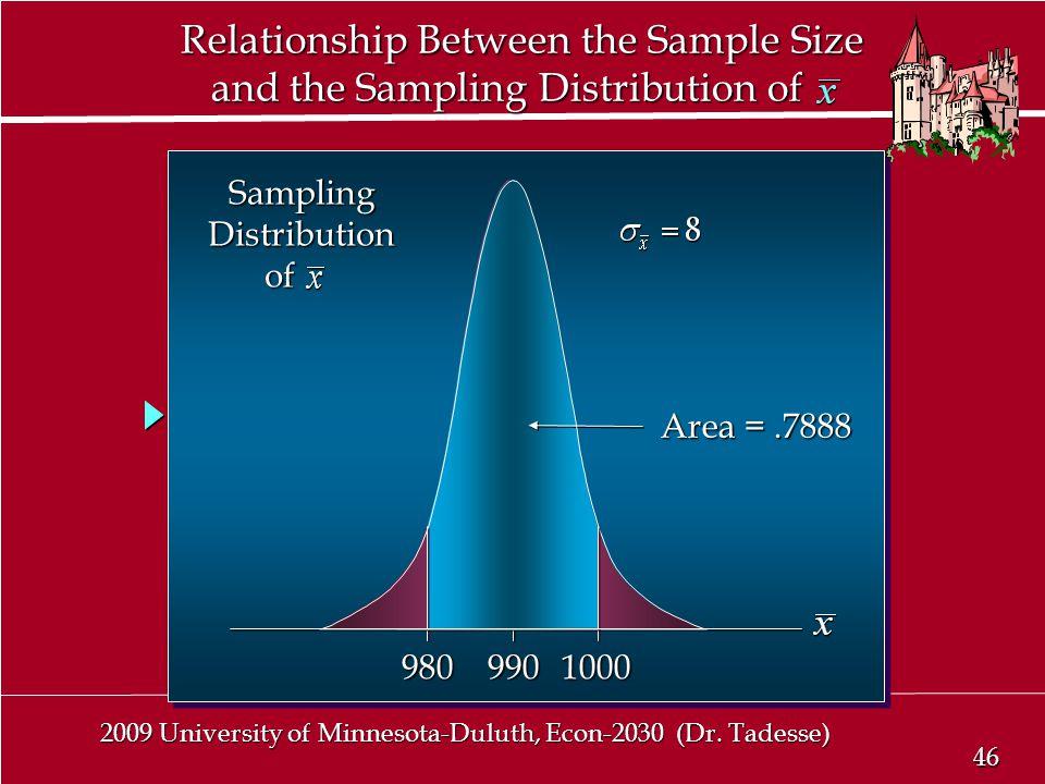 46 2009 University of Minnesota-Duluth, Econ-2030 (Dr.