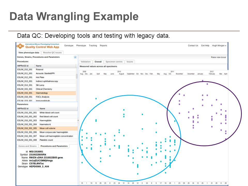 Data Wrangling Example Data QC: Developing tools and testing with legacy data.