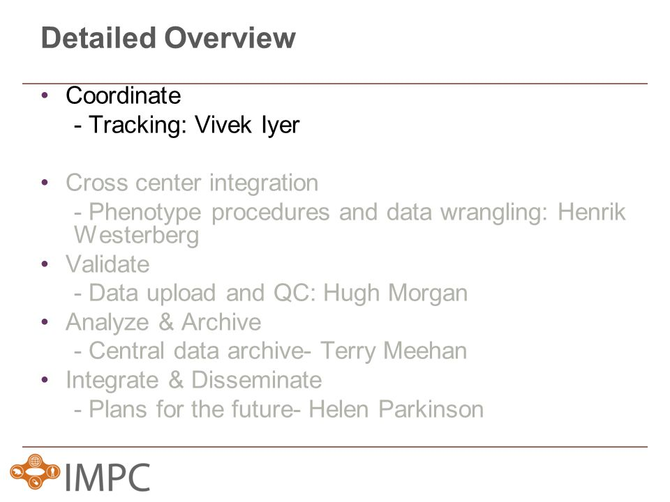 Detailed Overview Coordinate - Tracking: Vivek Iyer Cross center integration - Phenotype procedures and data wrangling: Henrik Westerberg Validate - Data upload and QC: Hugh Morgan Analyze & Archive - Central data archive- Terry Meehan Integrate & Disseminate - Plans for the future- Helen Parkinson